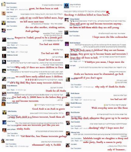 Israelische Facebook Posts übersetzt ins Englische