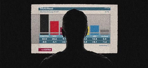 Bundestagswahl, Hochrechnung, Wähler, Fernsehen, TV, Wahlergebnisse